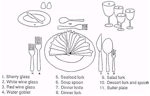 formal-table-setting | Gastronomy Mommy